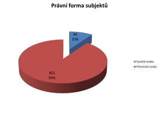 insolvence vyhodnoceni v3 1
