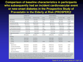 Sattar N, et al. Lancet 2008;371:1927-35