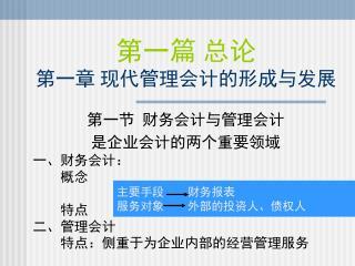 第一篇 总论 第一章 现代管理会计的形成与发展