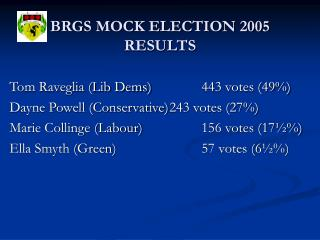 BRGS MOCK ELECTION 2005  RESULTS