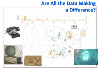 Are All the Data Making  a Difference?