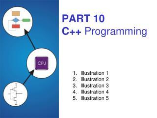 PART 10 C++  Programming