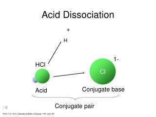 Acid Dissociation