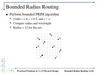 Bounded Radius Routing