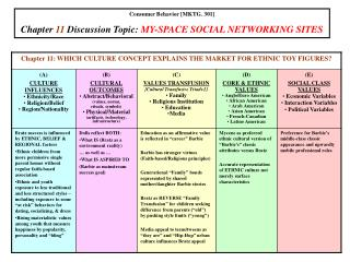 Consumer Behavior [MKTG. 301] Chapter  11  Discussion Topic:  MY-SPACE SOCIAL NETWORKING SITES
