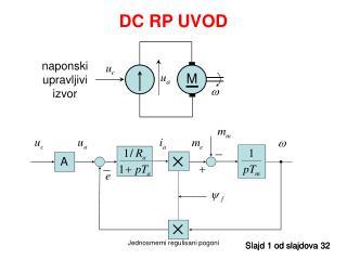 DC RP UVOD