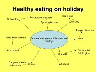 Healthy eating on holiday