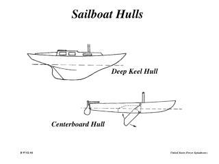 Sailboat Hulls