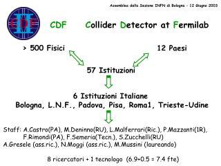 CDF  C ollider  D etector at  F ermilab
