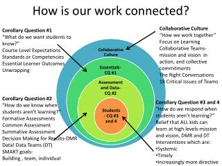 How is our work connected?