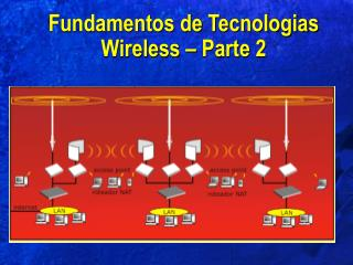 Fundamentos de Tecnologias Wireless – Parte 2