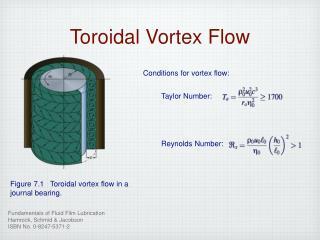 Toroidal Vortex Flow