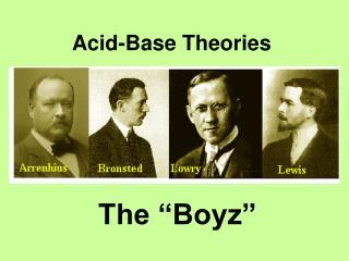 Acid-Base Theories