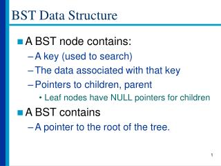 BST Data Structure