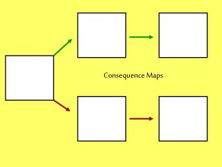 Consequence Maps