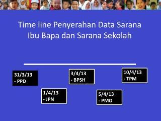 Time line  Penyerahan  Data  Sarana Ibu Bapa dan Sarana Sekolah