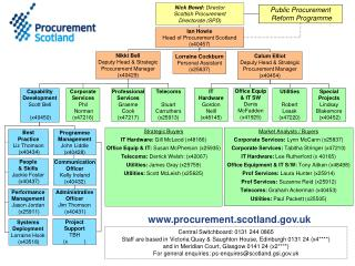 Ian Howie  Head of Procurement Scotland (x40457)
