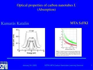 Optical properties of carbon nanotubes I. (Absorption)