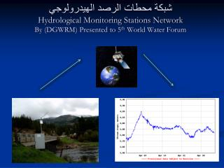 Hydrological Monitoring Stations Network By DGWRM Presented to 5th World Water Forum