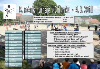 8. ročník  turnaje v Chlumku  -  5. 6. 2010