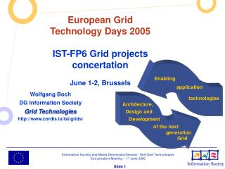 Wolfgang Boch DG Information Society Grid Technologies cordis.lu/ist/grids/