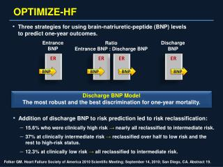 OPTIMIZE-HF
