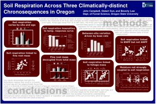Soil Respiration Across Three Climatically-distinct Chronosequences in  Oregon