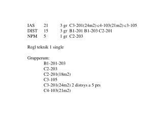 IAS       21  3 gr  C3-201(24m2) c4-103(21m2) c3-105 DIST   15  3 gr  B1-201 B1-203 C2-201
