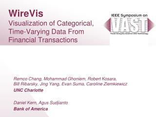 WireVis Visualization of Categorical, Time-Varying Data From Financial Transactions