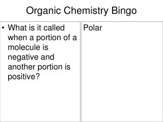 Organic Chemistry Bingo