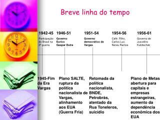1942-45 Participação do Brasil na 2ª guerra