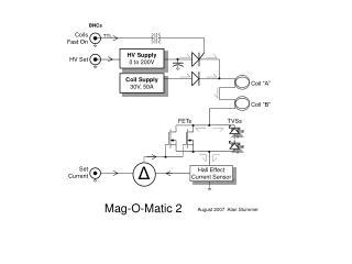 Mag-O-Matic 2