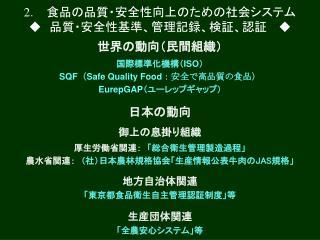 ISO SQFSafe Quality Food: EurepGAP