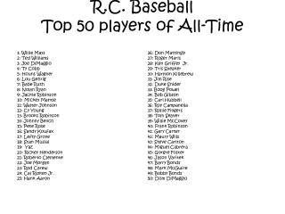 R.C. Baseball  Top 50 players of All-Time