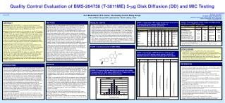 Quality Control Evaluation of BMS-284756 (T-3811ME) 5-  g Disk Diffusion (DD) and MIC Testing