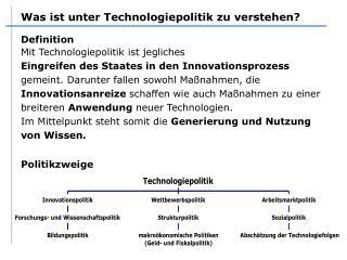 Was ist unter Technologiepolitik zu verstehen?