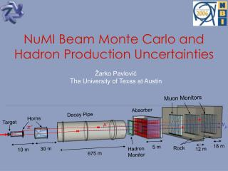 NuMI Beam Monte Carlo and Hadron Production Uncertainties