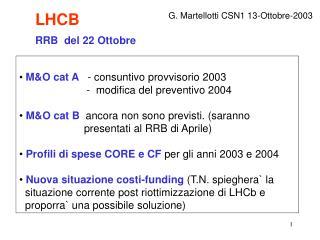 M&O cat A    - consuntivo provvisorio 2003              -  modifica del preventivo 2004
