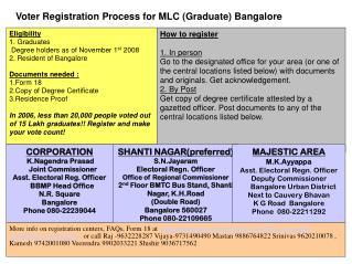 Eligibility 1. Graduates  Degree holders as of November 1 st  2008 2. Resident of Bangalore