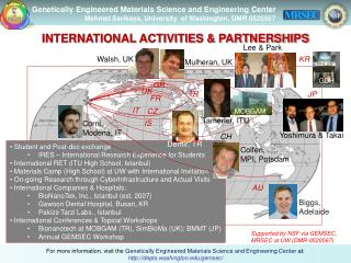 INTERNATIONAL ACTIVITIES & PARTNERSHIPS