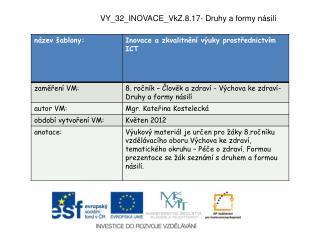 VY_32_INOVACE_VkZ.8.17- Druhy a formy násilí