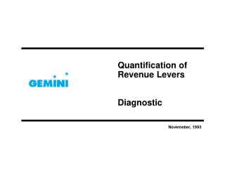 Quantification of Revenue Levers Diagnostic