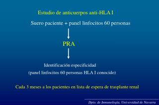 Estudio de anticuerpos anti-HLA I