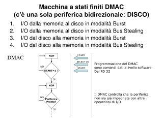 Macchina a stati finiti DMAC  (c'è una sola periferica bidirezionale: DISCO)