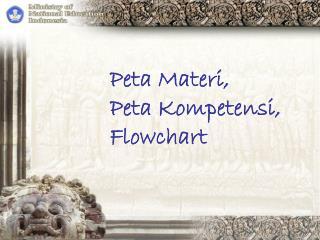Peta Materi,  Peta Kompetensi, Flowchart