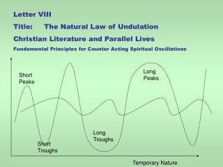 Letter VIII Title:     The Natural Law of Undulation  Christian Literature and Parallel Lives