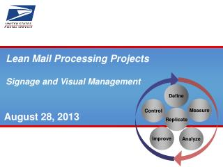 Lean Mail Processing Projects Signage and Visual Management