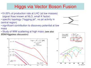 Higgs via Vector Boson Fusion