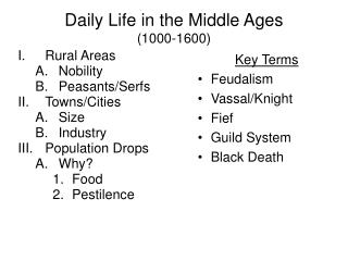 Daily Life in the Middle Ages 1000-1600