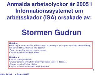 Anmälda arbetsolyckor år 2005 i Informationssystemet om arbetsskador (ISA) orsakade av: